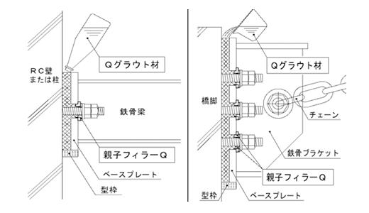 Qタイプ横使い使用例